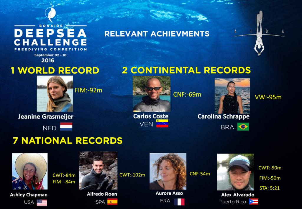relevant-achievements